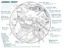 The best cockpit design ever. by MightyOtaking