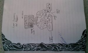 When bored in science.... by MaybyAGhost