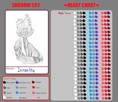 Shadow Cat Heart Chart Meme.  Insanity by cheshire-cat-tamer