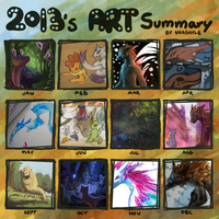 Summary of Art - 2013 by Snashyle