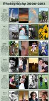 My Photography 2006-2012 by wordpainter81