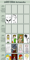 03-09 improvement by PirateQueenErin
