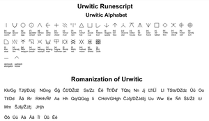 Urwitic alphabet by Nederbird