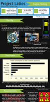 Project Latios Engine Testing Infographic by TheModerator