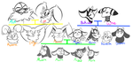 Madeline family tree by 2091-shadow-mew