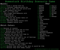 Homestuck Birthday Scenario Game by The-Wings-Of-Destiny