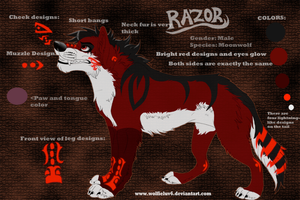 Razor Reference Sheet by Wolfieluv6
