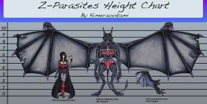 z-parasites height chart: NightShroud by Farumir