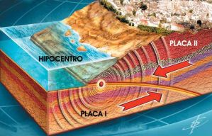 Tectonic plates Movements by darthstrider