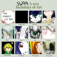 SW99s Summary of 2011 by SonicWolvelina99
