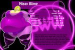 Missy Blimp by FatClubInc