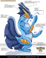 Pokedex 260 - Swampert FR by Pokemon-FR