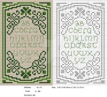 Small Celtic Alphabet Sampler by NevaSirenda