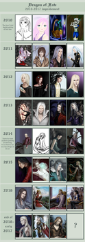 Improvement Meme 2010-2017 by dragon--of--fate
