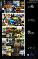 Before,Now and After by anugerah-ilahi