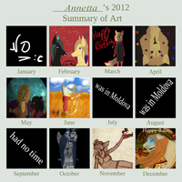 Summary of Art 2012 by dragoni-annetta