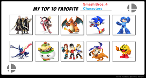 My 10 Favorite SSB4 Characters by pikaCOOL360
