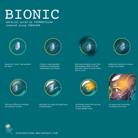 BIONIC material guide by JTorrevillas