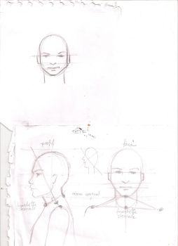 How to #1 How to draw a head. by MrCrabe