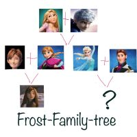 Frost-family-tree (+story) by fantasydreamtima