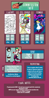 Commissions Chart - Now Open by GNZG