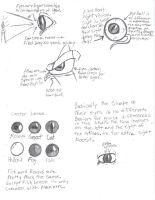 Eye Diagram by Phycosmiley