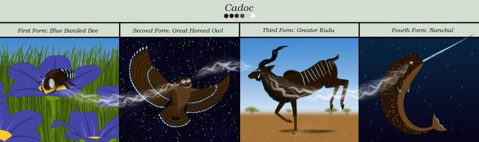 SOTP Contest Category 1: Cadoc by Vlydra