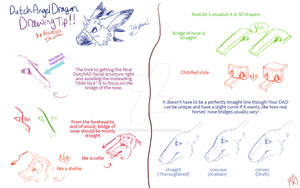 Dutch Angel Dragon Drawing Tip~! by PriestessShizuka