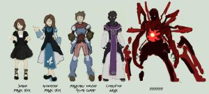 Concept Art - Factions by HeartGear