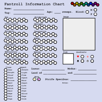 Blank Fantroll Information Chart by Cheezit1x1