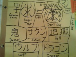 symbols and there meanings by Animedevildeman