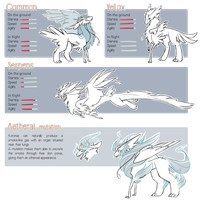 (Needs revamp) Korona Subspecies and Mutation by Kin-Seizh
