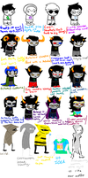 Homestuck character reaction meme with my mom. by MistyEm1101