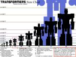 TRANSFORMERS Size Chart by hansime