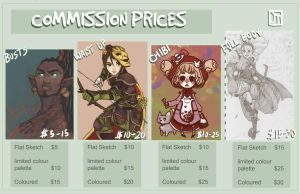 Commission Prices Chart by XEiyaX