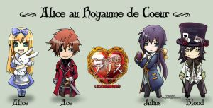 +Heart no Kuni no Alice Chibi+ by VanRah
