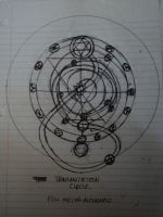Transmutation Circle 2 by IzabelMarrupho