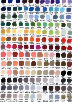 Prismacolor Color Chart by KatWynn