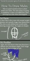 BASIC how todraw boys tutorial by synyster-gates-A7X