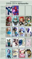 Plushies from 08 to 14 and beyond! by dollphinwing
