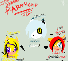 .x.x.::Paramore::.x.x. by UnTaMeD-rOsE