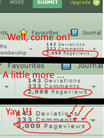 3 000 Pageviews by OX3400-2