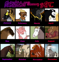 Summary of Art 2013 by MatrixPotato