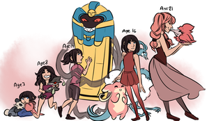 Age Timeline by thegravelight