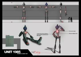 Bot Character Sheet by RedstringStudio