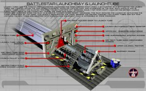 Battlestar Launchbay/Launchtube Tech Readout by unusualsuspex