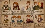 Weasley Family lovely Big pic by Lupis-Fox