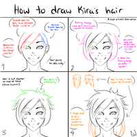 Kira's Hair - Step by Step by ChikitaWolf