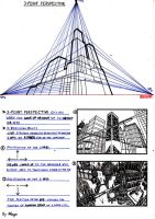 Perspective Tutorial III by akaga