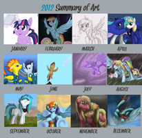 2012 Summary of Art by InkyBeaker
